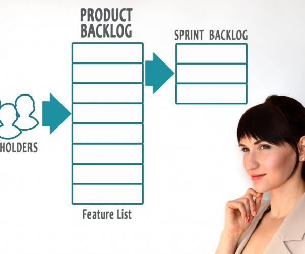 Product owner thinking about her stakeholders and product backlog